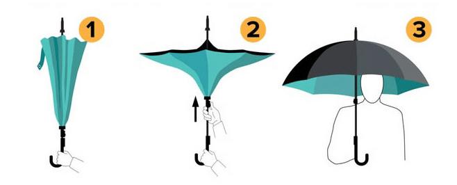Зонт обратного сложения купить на Алиэкспресс