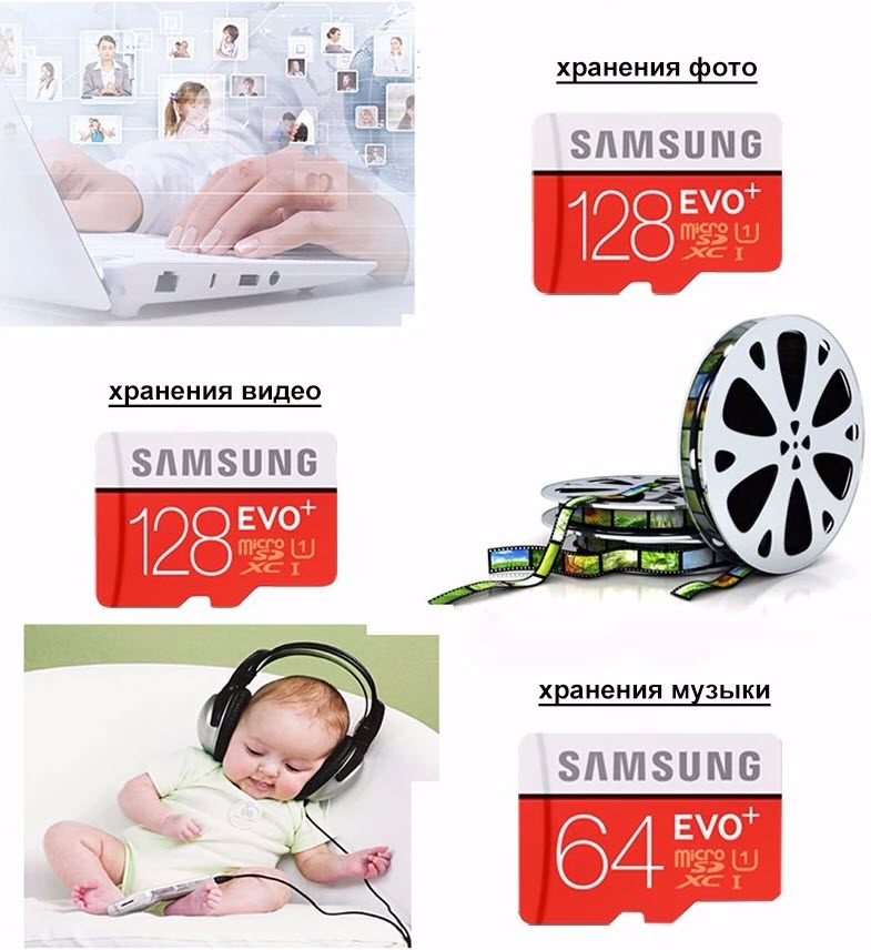 Карта памяти Samsung Evo Plus MicroSD —оригинальная купить на Алиэкспресс