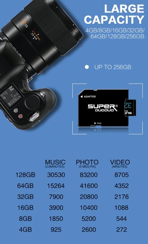 Дешевая карта памяти Superduoduo купить на Алиэкспресс
